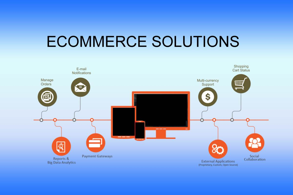 Vrudhee Solutions Ecommerce Solutions