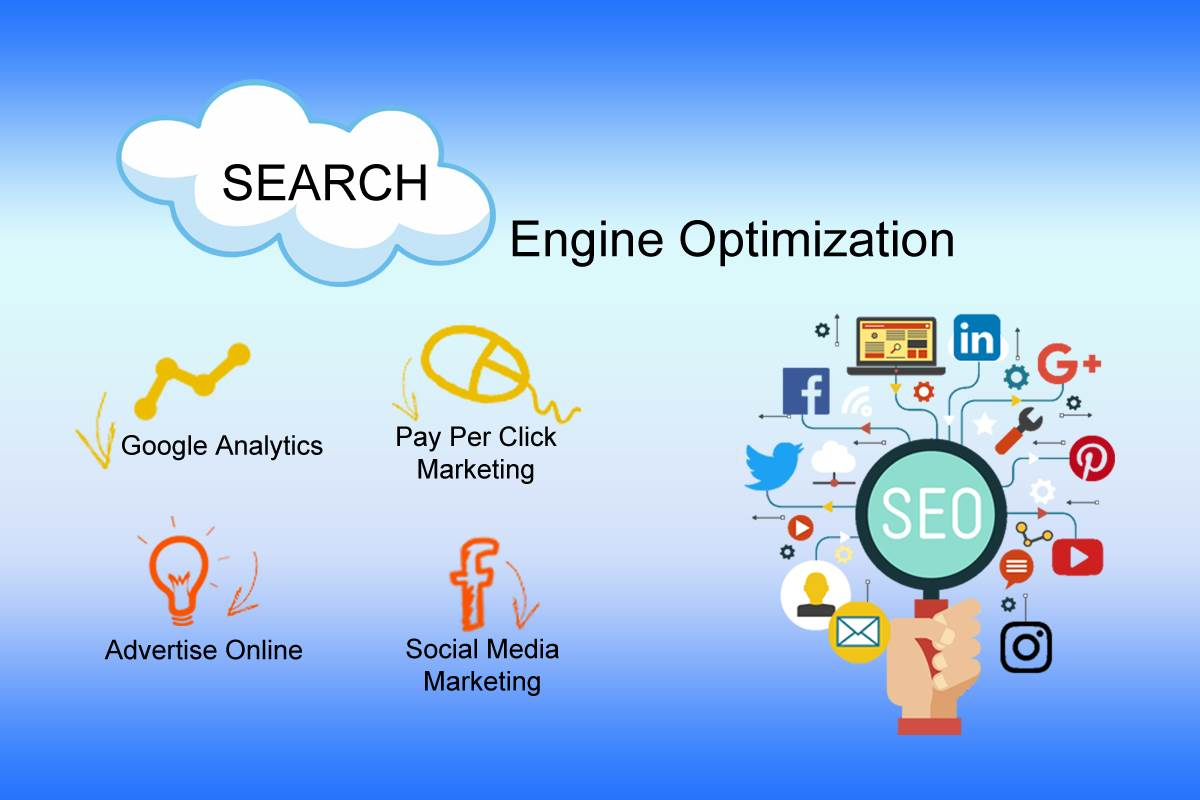 Vrudhee Solutions Search Engine Optimization